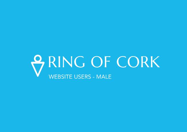 www.ringofcork.ie